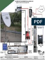Diagrama de Antena Vsat