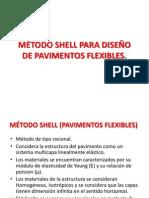 Metodo Shell