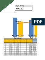 Availability Report HINO PT.BII