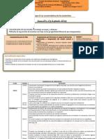 3 Secuencia Didactica Experimentación Con Mezclas