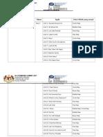 Borang Penataran IThink 2015_BI