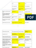 Subiecte Electrotehnica Anre p2013 Gr II