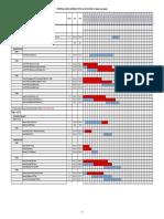3 Weeks Lookahead Structural Works Status as of 20-Sep-2015