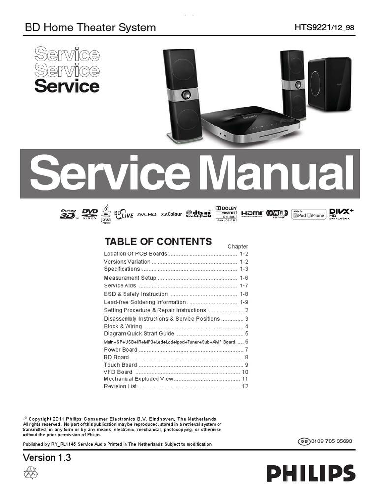 Philips aj 3011 инструкция