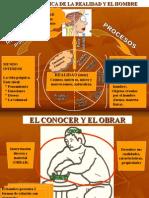 1.1. LA REALIDAD Y EL HOMBRE.ppt