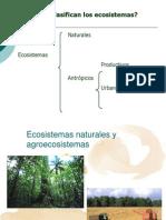 2-Ecología 2015 - Tipos Ecosist -Relaciones Biol -Fact Distrib Sp