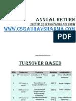 MGT-7,Annual Return SEC-92 Companies Act 2013