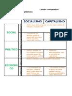 Cuadro Comparativo Socialismo y Capitalismo (1)