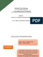 2.PSICOLOGIA ORG.UNIDAD I (1) Diapositivas.pdf