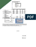 Evaluación de Inversiones. Caso