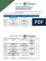 Lista dos aprovados no Funcultura 2014/2015