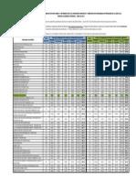 Puntajes Promedio Inscritos y Admitidos I-2015 - CALI-1