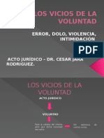 LOS VICIOS DE LA VOLUNTAD-MILAGROS ZAPATA V. EXPOSICION FINAL.pptx