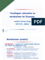 tecnologias_relevantes_sessao6