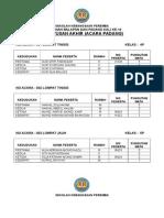 Nama Pemenang Acara Padang2014