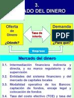 Mercado de Dinero