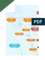 mapa conceptual la educación moral.pdf