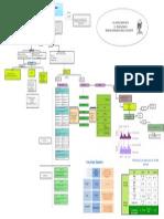 Mapa DM2