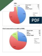 connected survey
