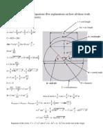 Circle Cheat Sheet 2 Equations
