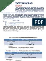 Rekayasa HIDROLOGI Modul 2 Evapotranspirasi