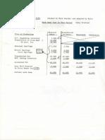 original_1390281970_Process Costing - Bike problem - FIFO method.pdf