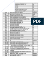 Lista+codificações