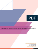 Competitive LAYERS in Encryption Software Market (2015) Layer