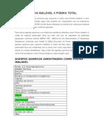 Poeira Inalável - Agentes Quantificáveis