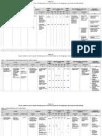Tabel Bab 4-5