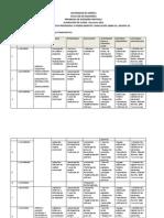 Programa Modelamiento y Simulacion-2015