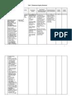 Tabel aktualisasi.pdf