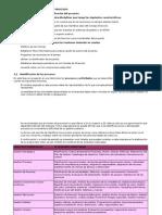 Guía Para La Identificación de Procesos