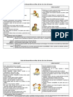 Guía de Desarrollo
