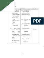 Analisa Data Diagnosa klien dengan ISK