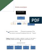 Modelo Praxeologico Uniminuto