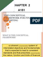 Chapter 2  conceptual framework.pptx