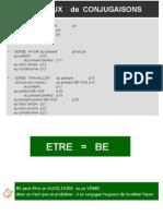 tableauconjugaison-100117075948-phpapp01.ppt