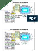 Diseño Reservorio-Geomembrana 2