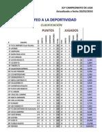 DEPORTIVIDAD 20ª JORNADA