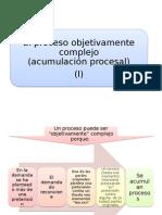 DER.PROC.CIVIL I - La acumulación procesal 2015 (actualizada)