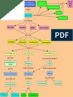 Web 2.0 para Licenciados en Informática Educativa