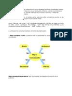 Instrucciones (Mapa Conceptual)