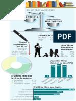 Cifras de lectura y libros en Uruguay