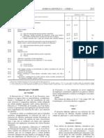 Estimulantes - Legislacao Portuguesa - 2001/04 - DL nº 124 - QUALI.PT