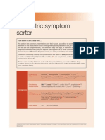 Paediatric Symptoms Sorter