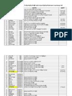 Teacher List (2010)