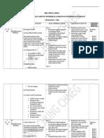 Rancangan PJK T.1