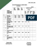 23497_ANEXA 3 Programul de Investitii Publice 2014