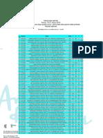 Classifica Dopo Quattro Prove Cervia